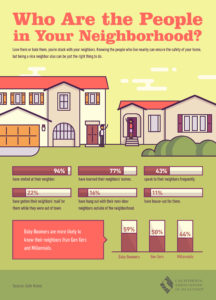 manrealty.com, real estate, california association of realtors, infogram, infographics, manrealty